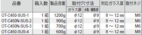 材質:ステンレス、仕上げ:鏡面、対応ガラス厚:8〜12mm、重量:0.6〜1.2kg